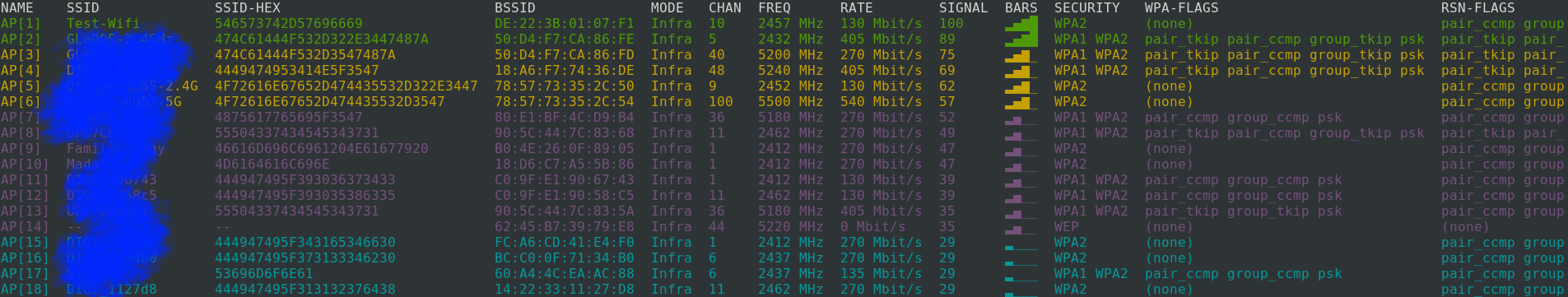 Scan Wifi networks in Linux with nmcli full view